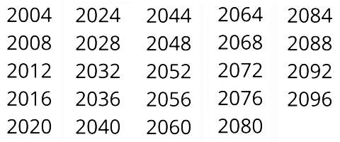 календарь високосных лет после 2000 года