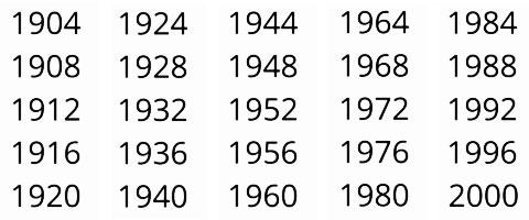 календарь високосных лет до 2000 года